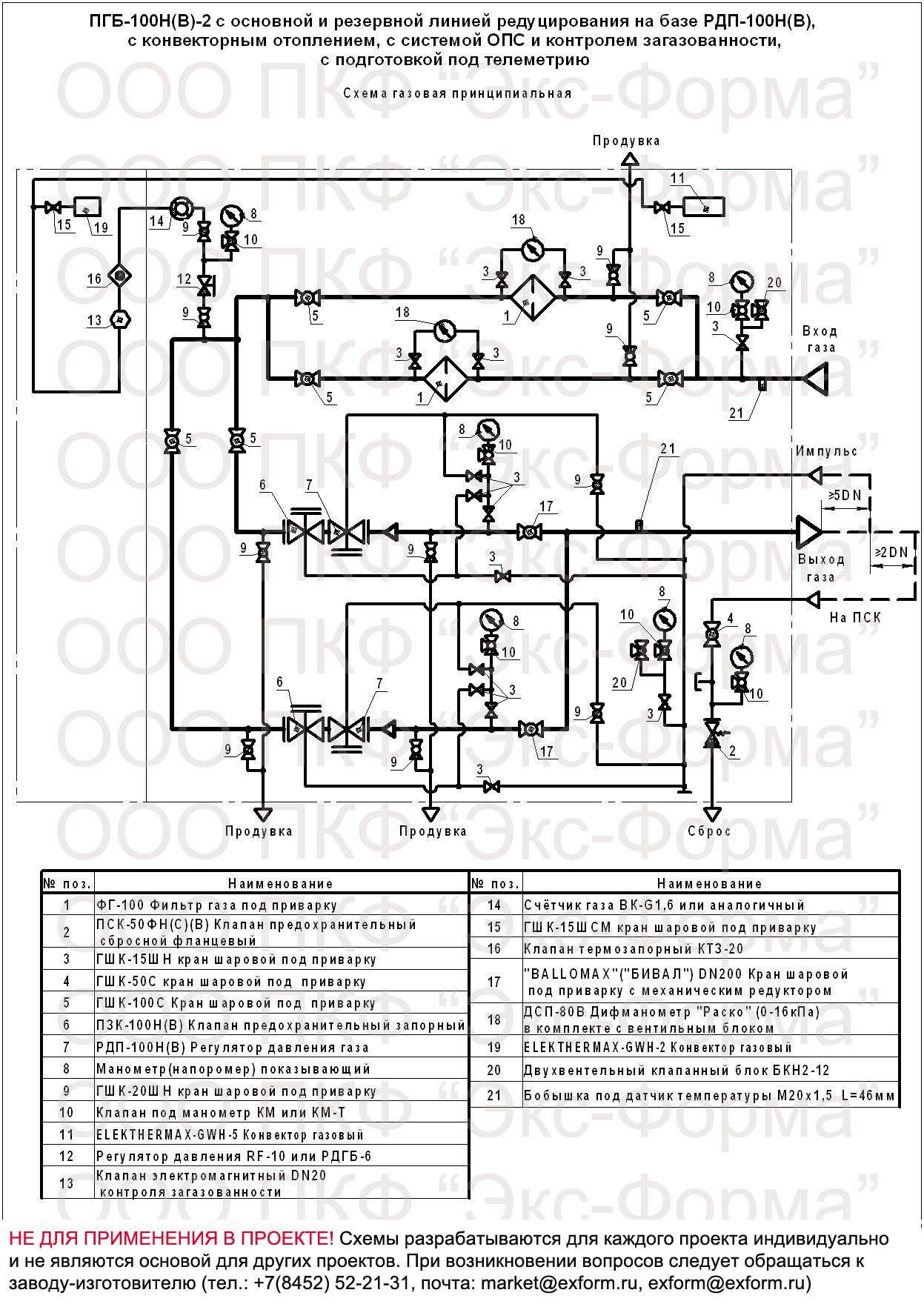 газовая схема ПГБ-100Н-2, ПГБ-100В-2 с АОГВ
