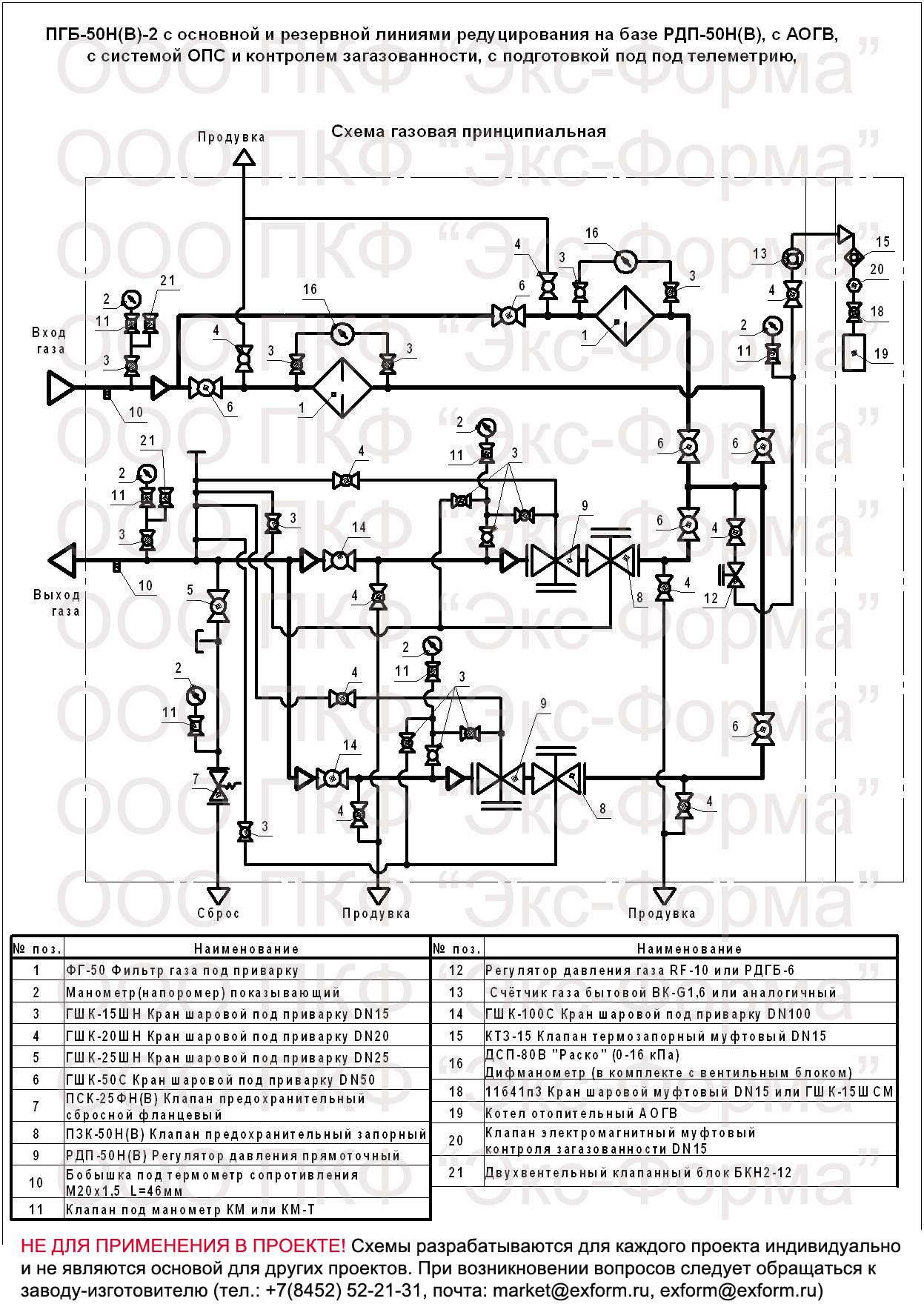 схема газовая ПГБ-50Н-2, ПГБ-50В-2 с АОГВ