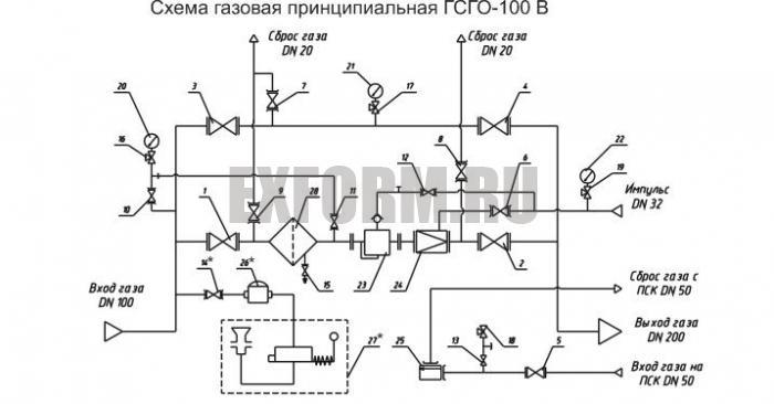 схема ГСГО-100В